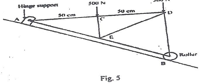 csvtu exam papers  u2013 be i year  u2013 engineering mechanics u20132006