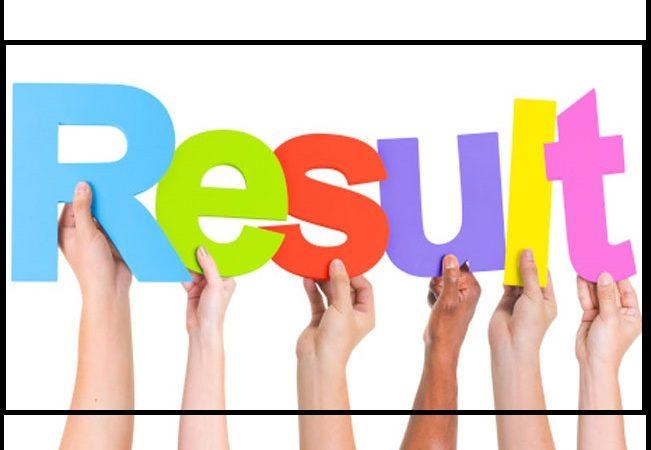 ICSI Result 2017: Executive, Professional Programme Result Declared