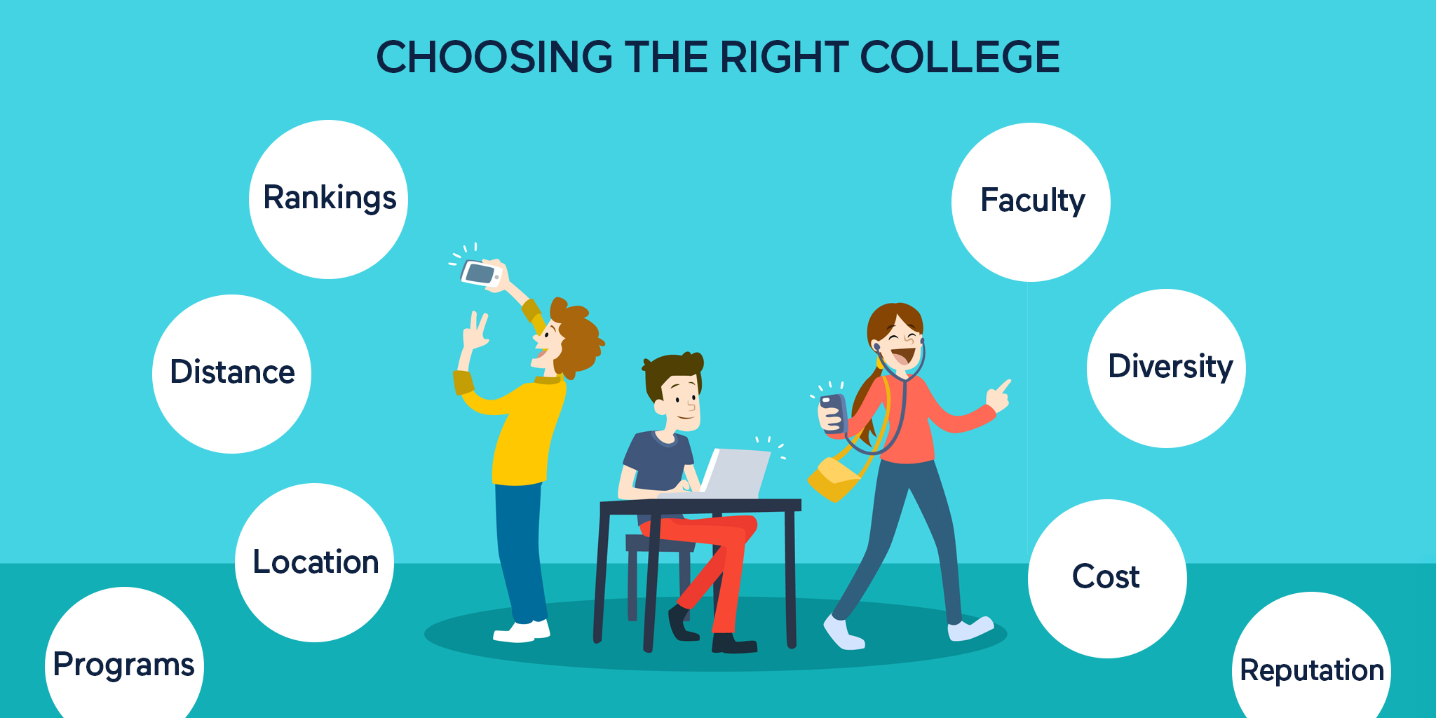 tips for choosing the right college So how do you make the right choice check our top 10 tips on choosing your course for the lowdown on getting where you want to be – faster.